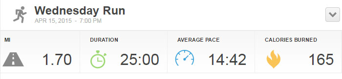 I'm pretty much a turtle right now. (the pace is averaged between the walking and running)